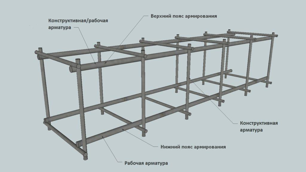 Праймирование бетона изготовление бетона пропорция
